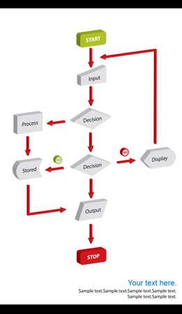 entity: dimension basic flow chart