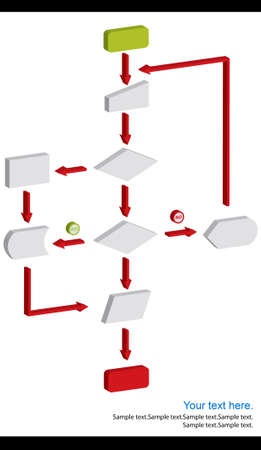 dimension: dimension flowchart