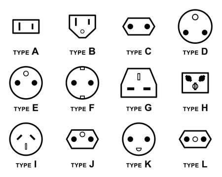grounding: Electrical Plug Types Illustration