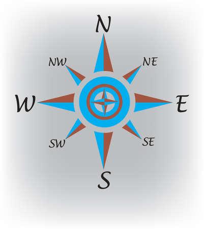 nautical vessel: Compass