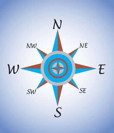 pfadfinderin: Kompass