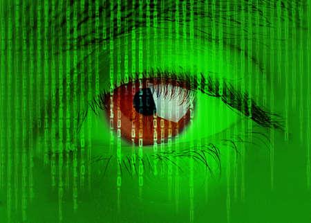 Digitale Auge