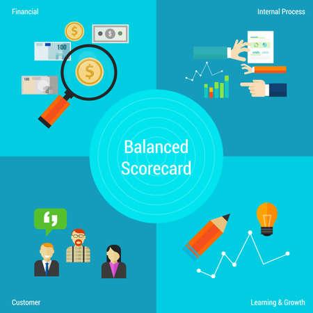 balanced scorecard: Balanced scorecard in vector flat style
