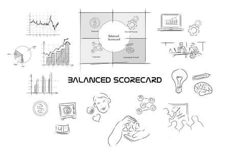 balanced scorecard: Balanced scorecard