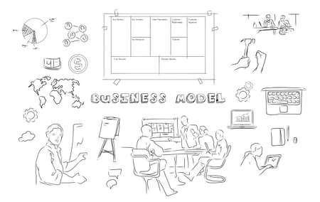 business model: bedrijfsmodel