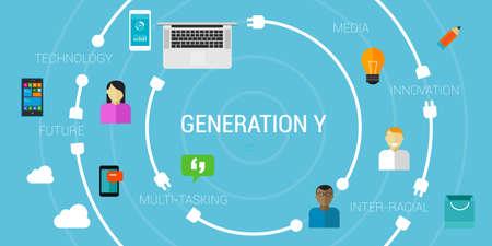 新世紀世代またはスマート フォン gen Y 世代