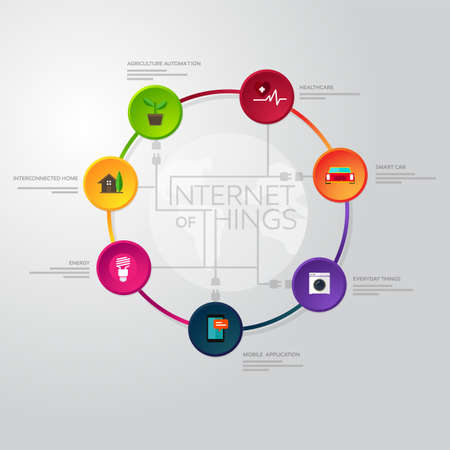 internet: Internet of Things flat iconic illustration thing object