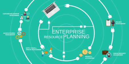 sistemleri: erp kurumsal reource planlama yazılımı uygulama sistemi Çizim