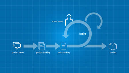 software development: scrum agile methodology software development illustration in vector project management