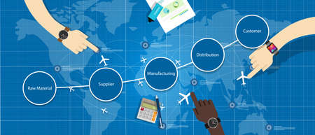 office manager: supply chain management SCM distribution product step Illustration