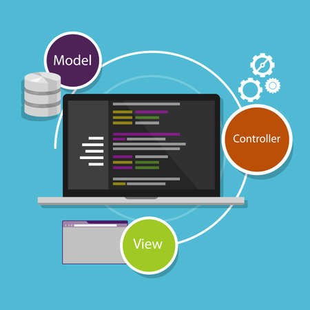 tier: mobile view controller mvc programming framework code