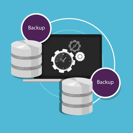 automatic backup database machine data protection  plan