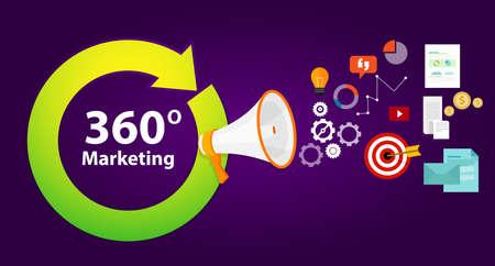 mercadotecnia: 360 comercialización círculo completo concepto completo concepto en línea