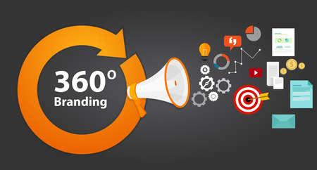 Vecteur concept de stratégie marketing de la marque 360 ??de marque