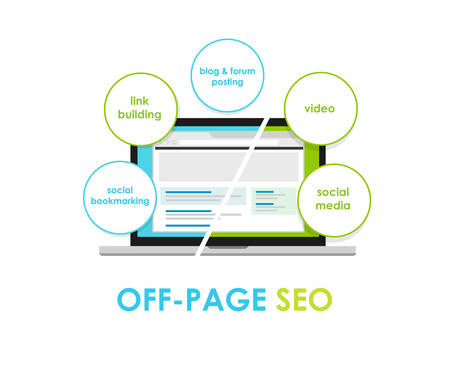 on off: off page seo search engine optimization off-page back link