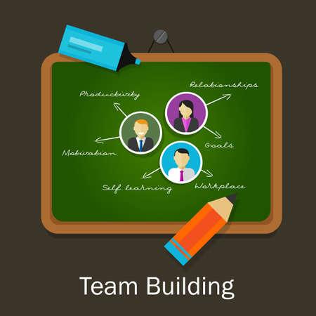 business team: team work building human resource recruitment corporate business collaboration