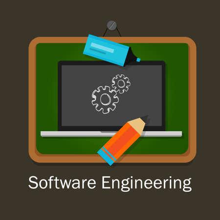 software engineering: software engineering computer gear development application programming
