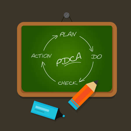 quality check: PDCA plan do check action chalk board study Illustration