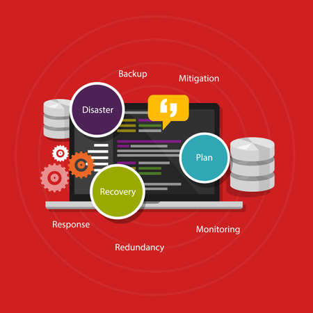 DRP disaster recovery piano strategico crisi ridondanza di backup gestione vettore