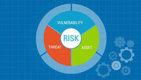 위험 관리 자산 취약성 평가 개념 벡터