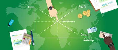 quantity: market equilibrium balance economy concept economic theory chart supply demand vector