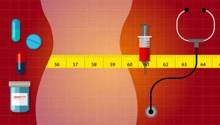 obesidad: grasa obesidad obeso medicamento anatomía salud peso sobrepeso cuidado médico cura vectorial Vectores