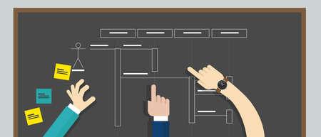 define: sequence diagram uml unified modeling language vector Illustration