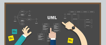 uml unified modeling language  teamwork design modelling software development system vector Illustration