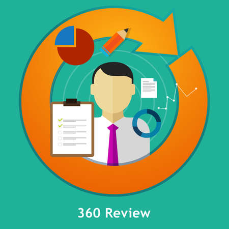 360 graden feedback beoordeling evaluatie de prestaties van werknemers human resource evaluatie vector Stock Illustratie