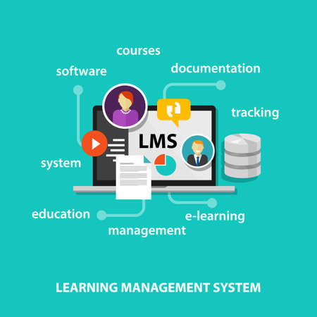 LMS learning management system concept technology Ilustrace