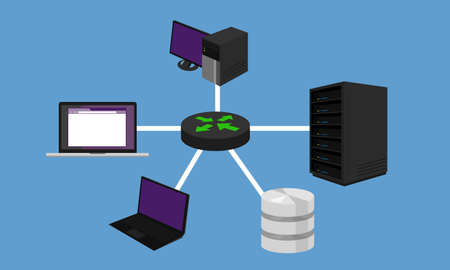 middleware: star network topology LAN design networking hardware connected Illustration
