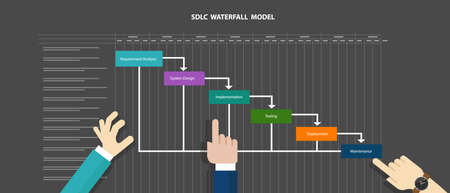 water fall SDLC system development life cycle methodology software concept Vettoriali