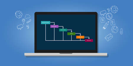 water fall SDLC system development life cycle methodology software concept Иллюстрация