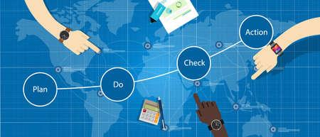 plan de PDCA hacer comprobar concepto de gestión de la acción empresarial