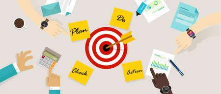 PDCA plannen doen controleren actie management business-concept Vector Illustratie