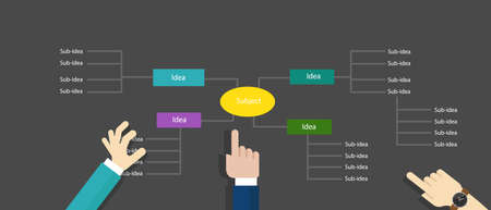 structured: mind map structured thinking ideas hierarchy organization concept illustration board collaboration Illustration