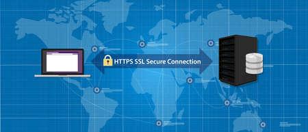 HTTPS SSL vettore di comunicazione sicura rete di certificato di connessione ad internet