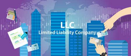 Akronym LLC als Gesellschaft mit beschränkter Haftung Konzept