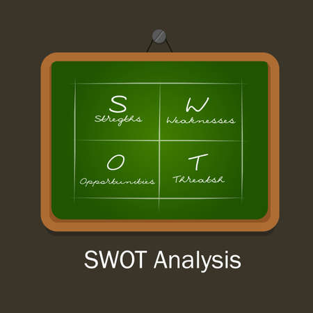 weakness: swot strength weakness opportunity threat analysis board hand writing