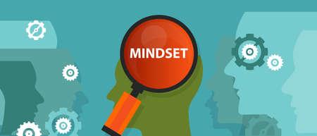 mindset: mindset positive inside people brain mental customer belief vector