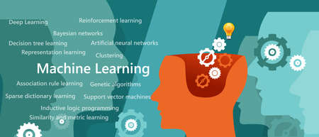 neural: machine learning algorithm concept with related subject such as decision tree, artificial neural network, deep learning and sparse dictionary present with gear gear inside human brain head Illustration