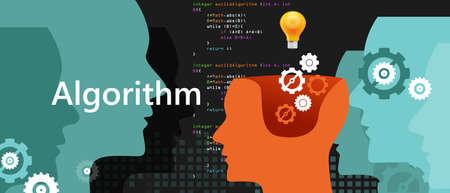 Algorithme informatique problème informatique processus avec ampoule de code langage de programmation concept de la lumière et le vecteur vitesse de résolution Banque d'images - 60186628