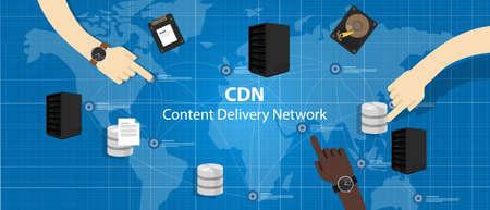 CDN Content Delivery Network Zugang Distributionsdatei über Server Vektor