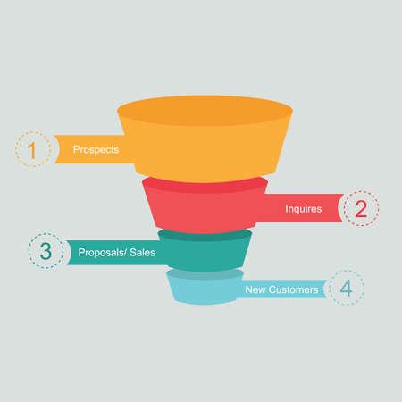 sales funnel kegel proces marketing customer journey vector