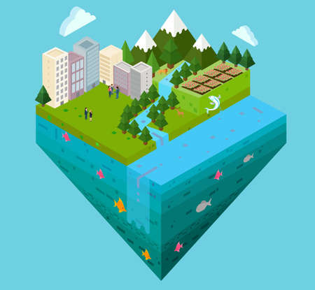 city landscape and water layer cross cut section vector map sea mountain river isometric