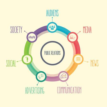 public relation PR element concept including media news communication advertising vector