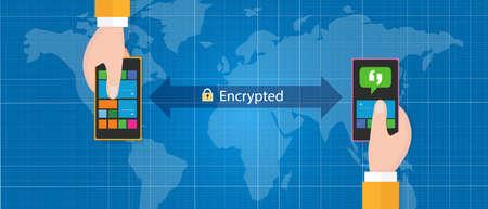 encrypted: encrypted message communication smart phone mobile security messaging platform vector