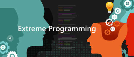 open source: extreme programming agile software programming development methodology