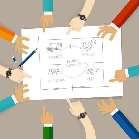 gebalanceerd scorekaartdiagram in bedrijfsmaatregel planningstekening. bespreken tekening hand op papier. Stock Illustratie