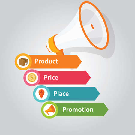 marketing mix 4p product price people promotion vector